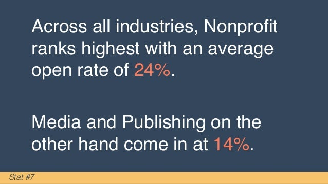 Across all industries, Nonprofit ranks highest with an average open rate of 24%. Media and Publishing on the other hand co...