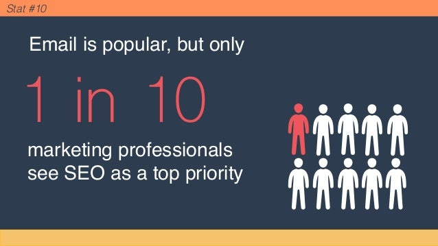 Email is popular, but only 1 in 10 marketing professionals see SEO as a top priority Stat #10