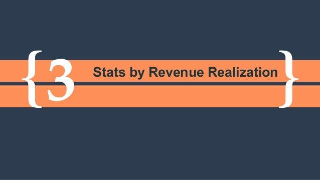 { }3 Stats by Revenue Realization