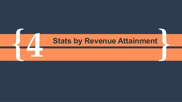 { }4 Stats by Revenue Attainment
