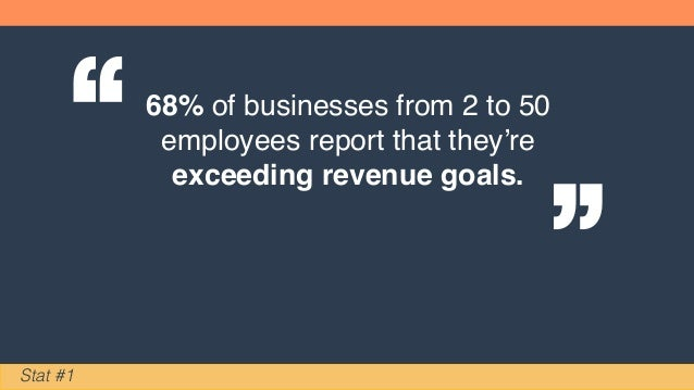 """Stat #1 68% of businesses from 2 to 50 employees report that they're exceeding revenue goals."""" """""""
