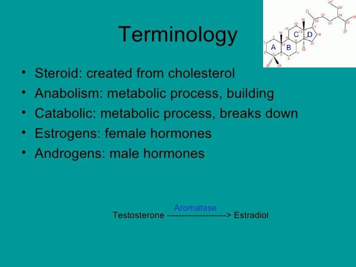 Catabolic steroids swole nerd steroids