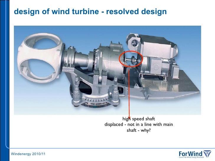 Wind Turbine Electrical System Design