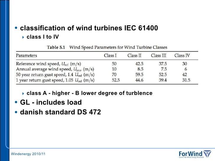 Wind energy I. Lesson 5. Wind turbines general