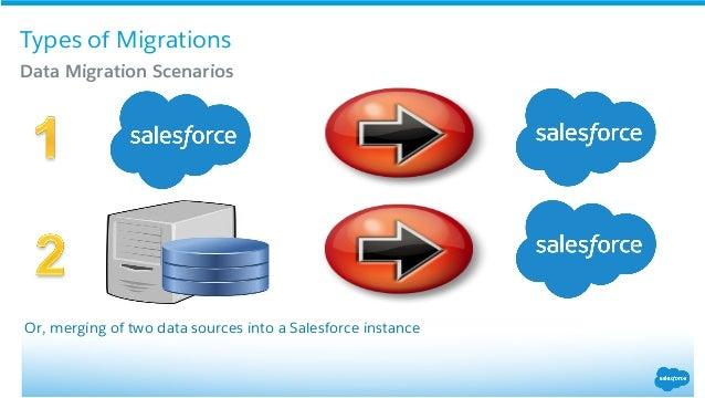 15 Tips on Salesforce Data Migration - Naveen Gabrani