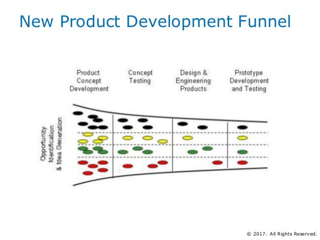 Product development principles for New product design and development