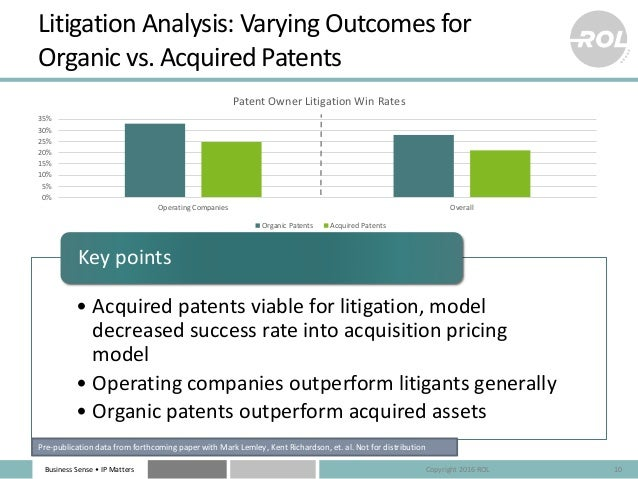 Business Sense • IP Matters 0% 5% 10% 15% 20% 25% 30% 35% Operating Companies Overall Patent Owner Litigation Win Rates Or...