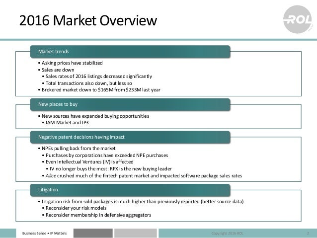 Business Sense • IP Matters 2016 Market Overview • Asking prices have stabilized • Sales are down • Sales rates of 2016 li...