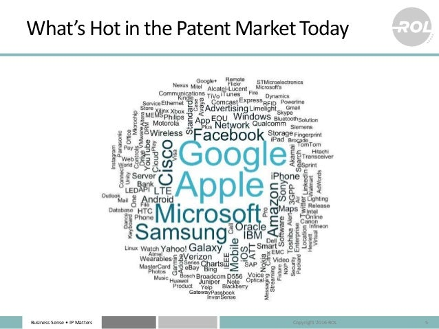 Business Sense • IP Matters What's Hot in the Patent Market Today Copyright 2016 ROL 5