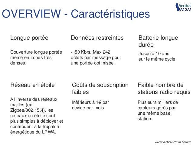 Comprendre les technologies LPWA (SIGFOX et LoRa) Slide 2