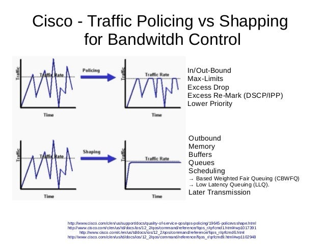 Bandwidth control approach - Cisco vs Mikrotik on Multitenancy