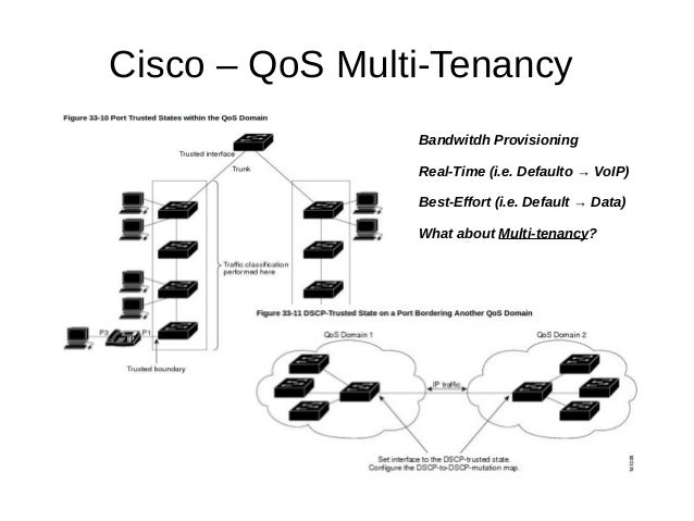 Cisco – QoS Multi-Tenancy Bandwitdh Provisioning Real-Time (i.e. Defaulto → VoIP) Best-Effort (i.e. Default → Data) What a...