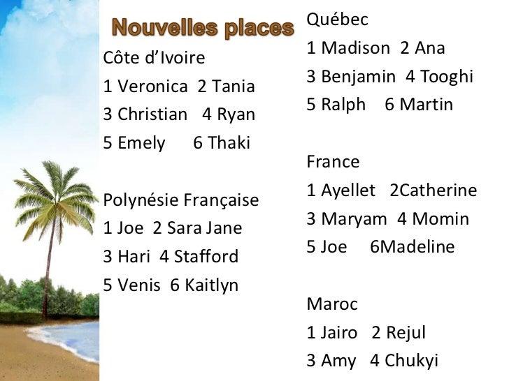 QuébecCôte d'Ivoire         1 Madison 2 Ana1 Veronica 2 Tania    3 Benjamin 4 Tooghi3 Christian 4 Ryan    5 Ralph 6 Martin...