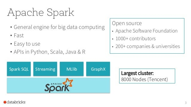 Foundations for Scaling ML in Apache Spark by Joseph Bradley at BigMine16 Slide 3