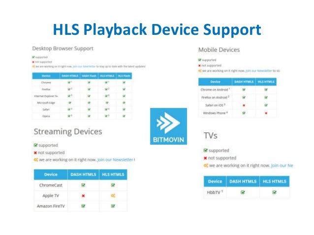 Hls Player Browser