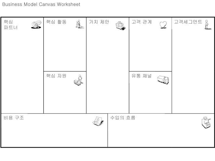 Business Model Canvas Worksheet핵심               핵심 활동            가치 제안        고객 관계   고객세그먼트파트너                 핵심 자원     ...