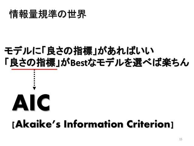 1 6.変数選択とAIC