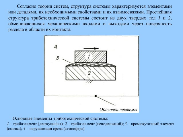 Согласно теории систем, структура системы характеризуется элементами или деталями, их необходимыми свойствами и их взаимос...