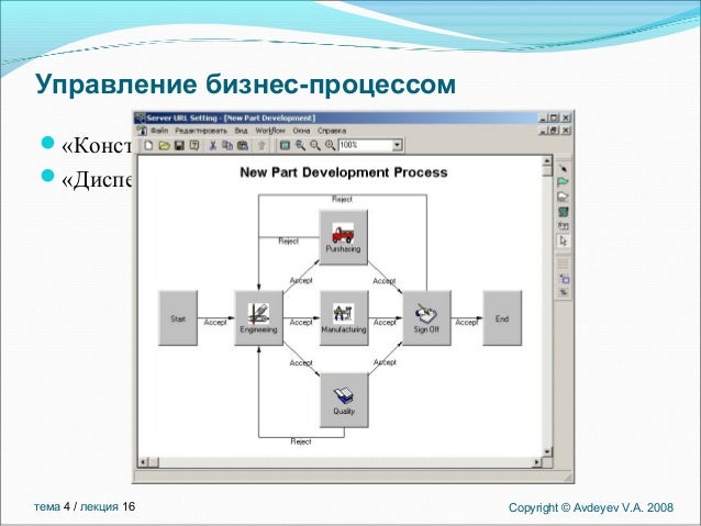 Управление бизнес-процессом «Конструктор блок-схем» «Диспетчер бизнес-процессов»  тема 4 / лекция 16  Copyright © Avdeye...