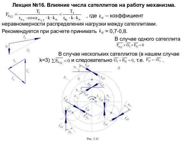 Лекция №16. Влияние числа сателлитов на работу механизма. Fn12   rw1  T1 Т1   cos  w1, 2  k  k н rв1  k  k н  , гд...