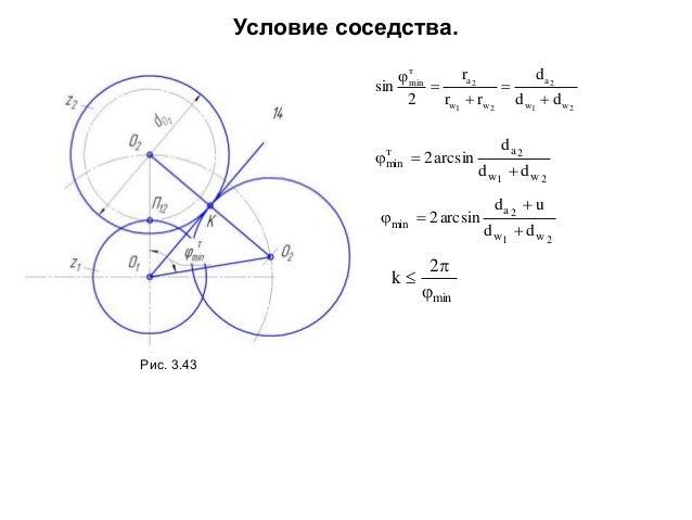 Условие соседства. т ra 2 d a2 min sin   2 rw1  rw 2 d w1  d w 2  т  min   2 arcsin  da 2 d w1  d w 2   min  2 a...