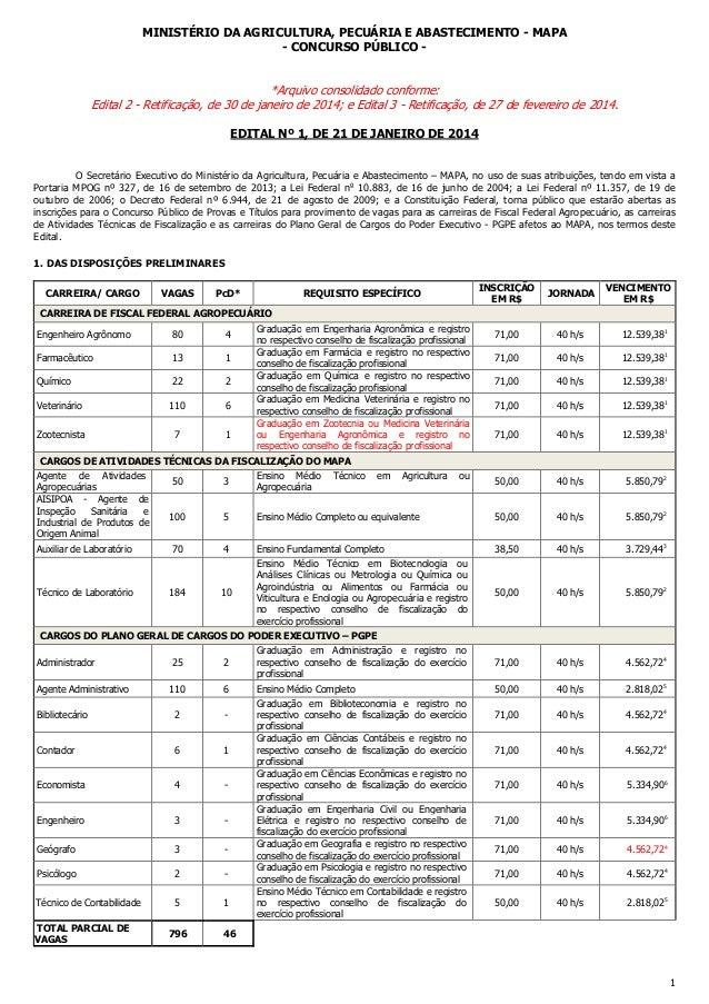 1 MINISTÉRIO DA AGRICULTURA, PECUÁRIA E ABASTECIMENTO - MAPA - CONCURSO PÚBLICO - *Arquivo consolidado conforme: Edital 2 ...