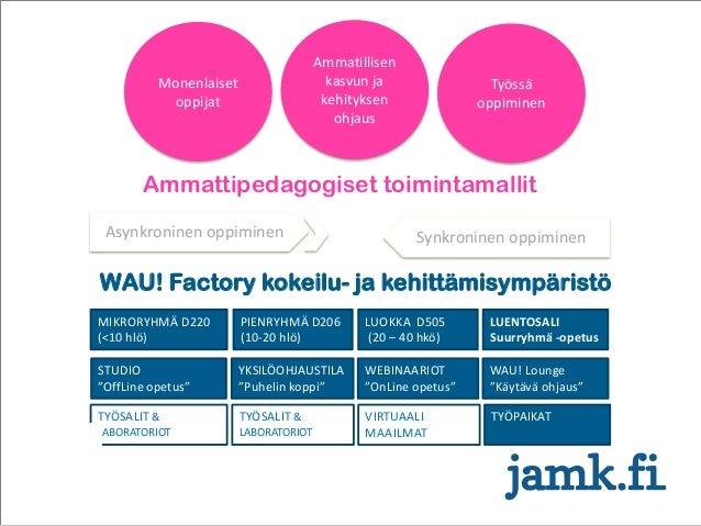 Työssä oppiminen WAU! Factory kokeilu- ja kehittämisympäristö LUENTOSALI Suurryhmä -opetus LUOKKA D505 (20 – 40 hkö) PIENR...