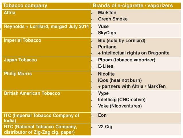 Tobacco company  Brands of e-cigarette / vaporizers  Altria  MarkTen  Green Smoke  Reynolds + Lorillard, merged July 201...