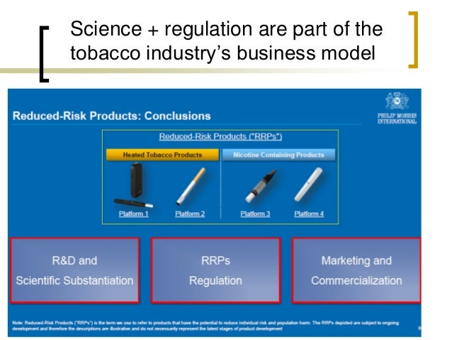 Regulation: part of the tobacco  industry business model