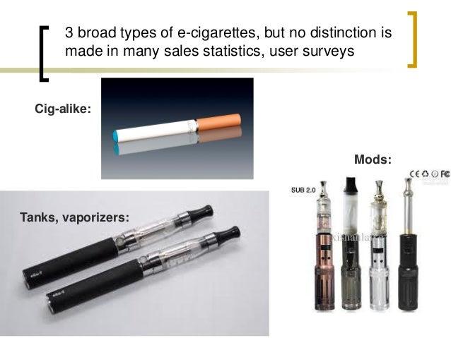 3 broad types of e-cigarettes, but no distinction is made in many sales statistics, user surveys  Cig-alike:  Tanks, vapor...