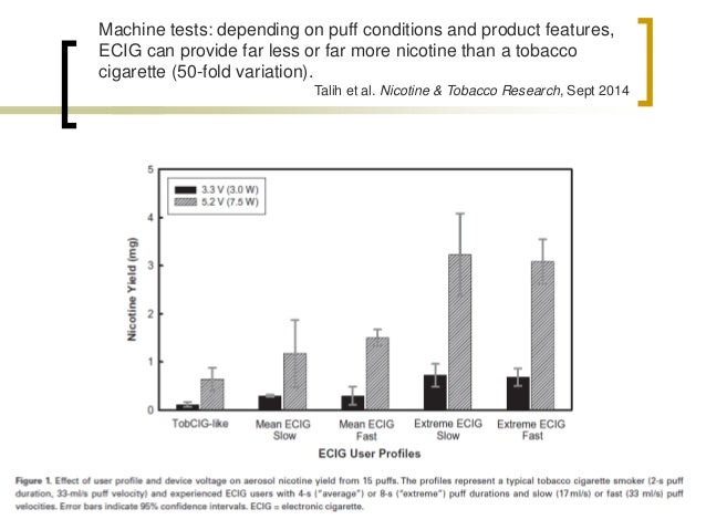 Machine tests: depending on puff conditions and product features,  ECIG can provide far less or far more nicotine than a t...