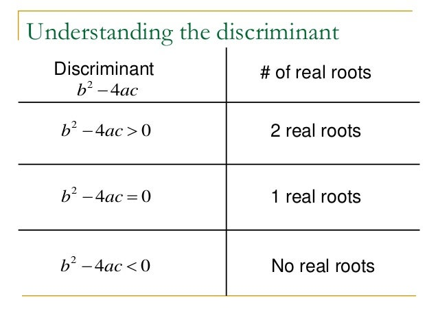 16.6 Quadratic Formula & Discriminant