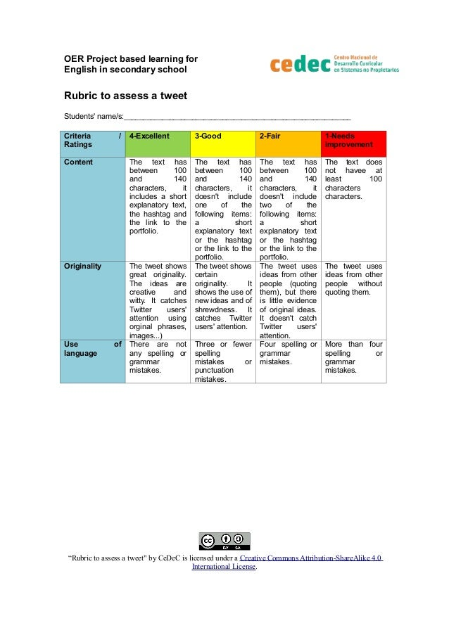 OER Project based learning for English in secondary school Rubric to assess a tweet Students' name/s:_____________________...