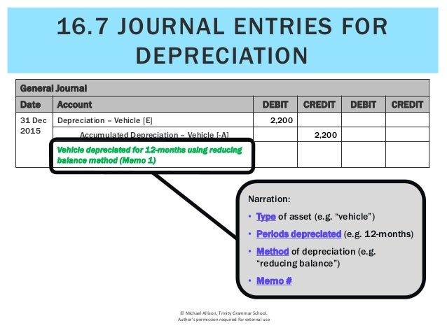16 7 journal entries for depreciation