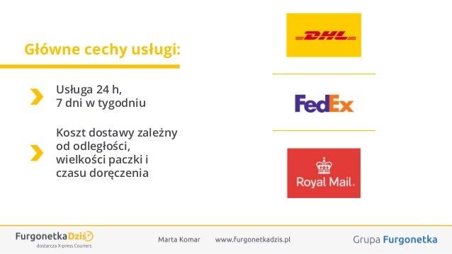 """III Kongres eHandlu: Marta Komar (Furgonetka), """"Czy jesteśmy gotowi na Same Day Delivery w Polsce?"""" Slide 2"""