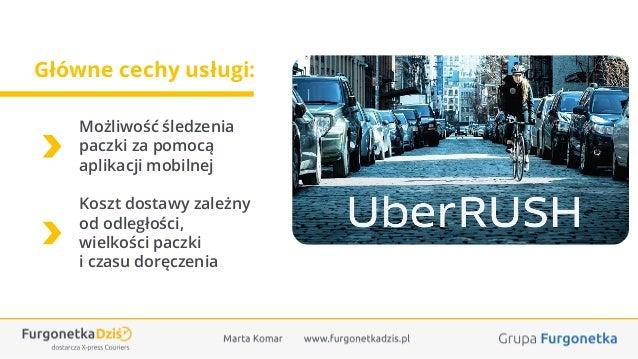 """III Kongres eHandlu: Marta Komar (Furgonetka), """"Czy jesteśmy gotowi na Same Day Delivery w Polsce?"""" Slide 3"""