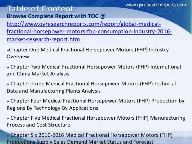 Global Medical Fractional Horsepower Motors Fhp Industry