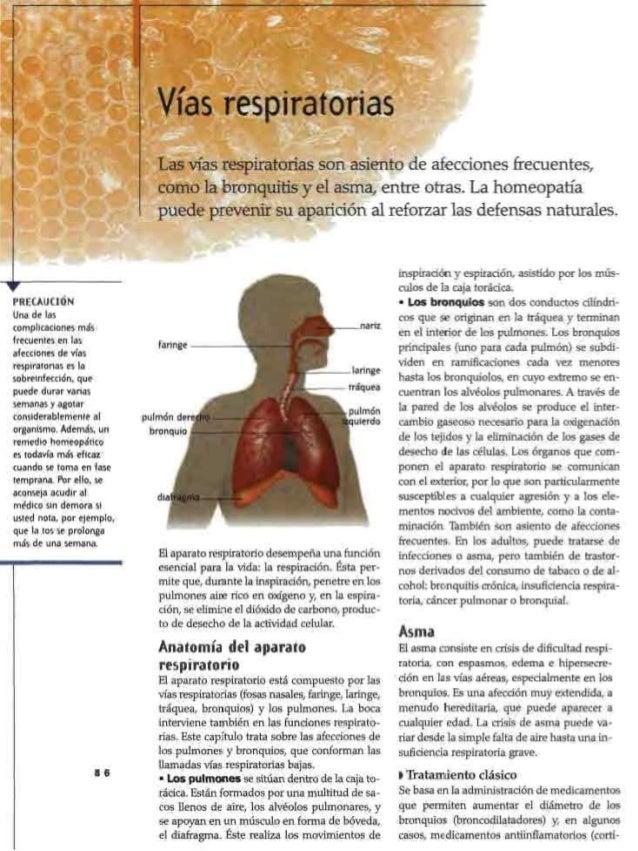 PRECAUCIÓN Una de las complicaciones más frecuentes en las afecciones de vías respiratorias es la sobreinfeccidn, que pued...