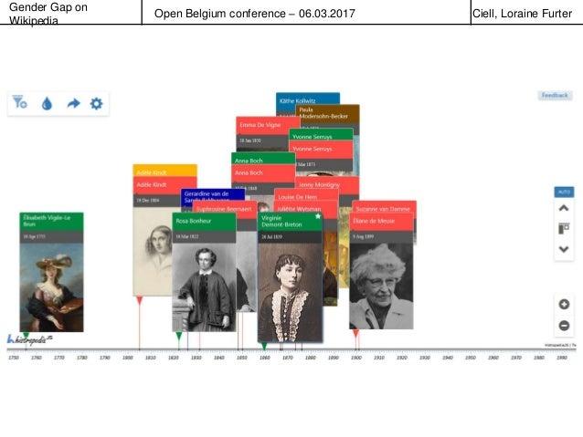 Gender Gap on Wikipedia Open Belgium conference – 06.03.2017 Ciell, Loraine Furter