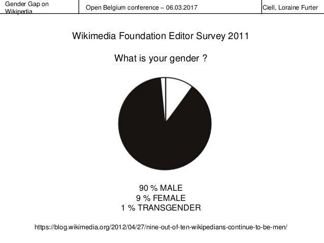 Gender Gap on Wikipedia Open Belgium conference – 06.03.2017 Ciell, Loraine Furter 90 % MALE 9 % FEMALE 1 % TRANSGENDER Wi...