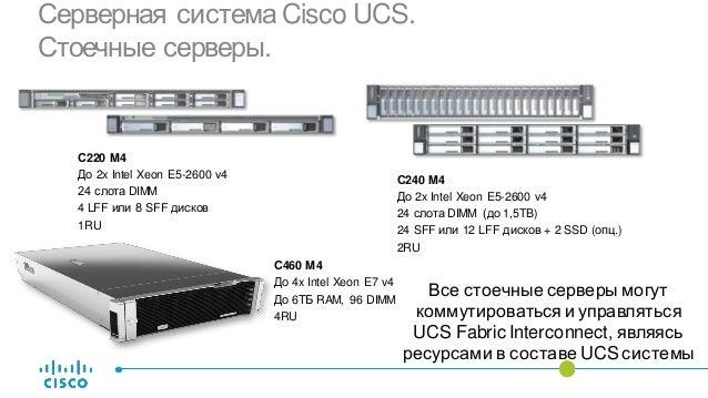 Развитие вычислительной платформы Cisco UCS
