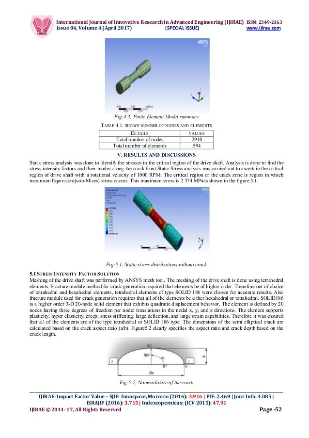 finite element analysis of composite drive shaft engineering essay Shafts, as transmission gears, are very important in aviation and automobile [1, 2]recent years, composites shafts are widely used in engineering fields attribute to their high specific strength and stiffness, good fatigue behavior and good corrosion resistance [3, 4]the torsional behavior is one of the most important mechanical behaviors of composites shafts, and it is a difficult problem.