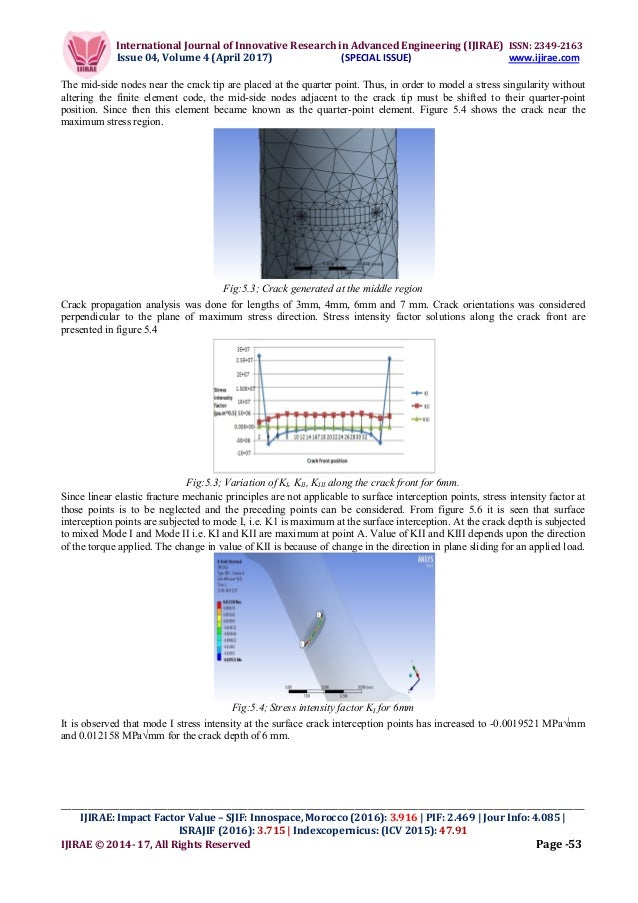 finite element analysis of composite drive shaft engineering essay Analysis of metallic and composite tail  composite drive shaft segment with and without damage at different locations are carried out for  finite element analysis.