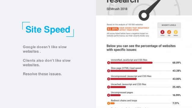 Site Speed Google doesn't like slow websites . Clients also don't like slow websites. Resolve these issues.