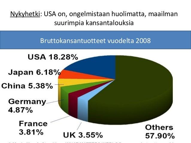 Nykyhetki: USA on, ongelmistaan huolimatta, maailman suurimpia kansantalouksia Bruttokansantuotteet vuodelta 2008