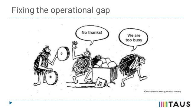 Fixing the operational gap ©Performance Management Company