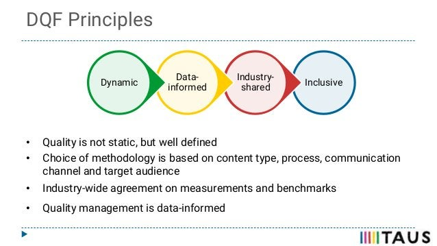 Inclusive Industry- shared Data- informed Dynamic DQF Principles • Quality is not static, but well defined • Choice of met...