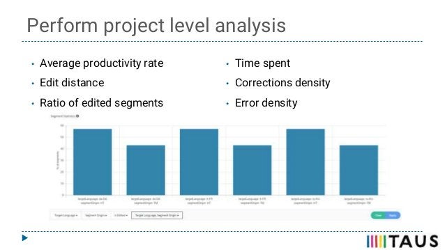 Perform project level analysis • Average productivity rate • Edit distance • Ratio of edited segments • Time spent • Corre...