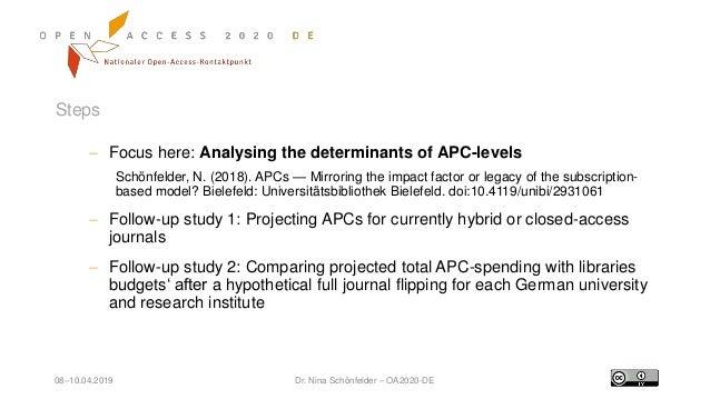 08–10.04.2019 Dr. Nina Schönfelder – OA2020-DE Steps  Focus here: Analysing the determinants of APC-levels Schönfelder, N...