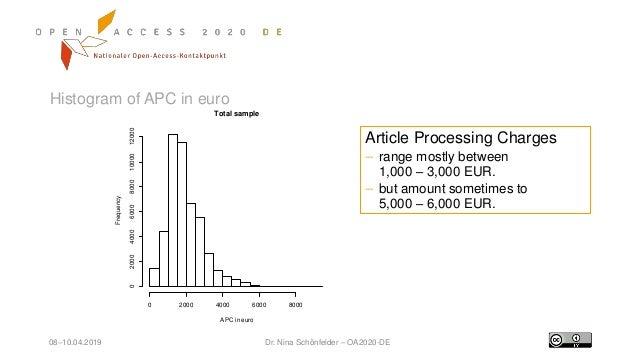 Total sample APC in euro Frequency 0 2000 4000 6000 8000 020004000600080001000012000 08–10.04.2019 Dr. Nina Schönfelder – ...